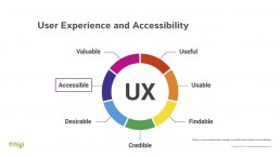 wheel with pillars of ux design with